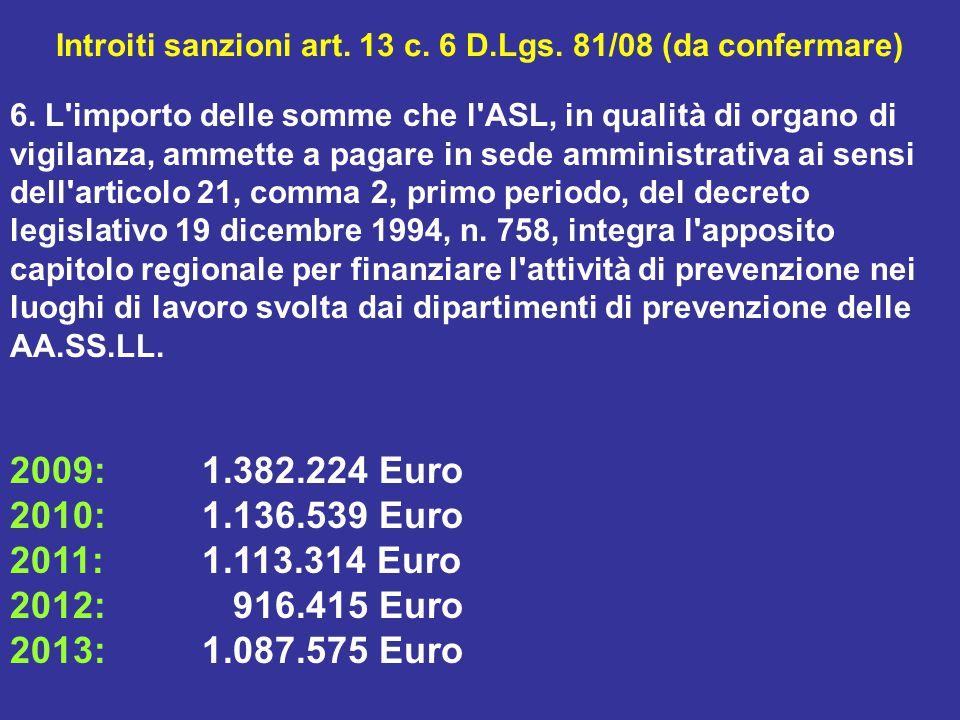 Introiti sanzioni art. 13 c. 6 D.Lgs. 81/08 (da confermare) 6.