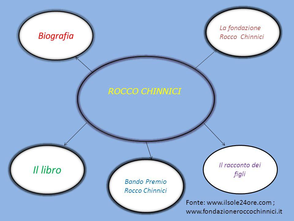 Biografia La fondazione Rocco Chinnici ROCCO CHINNICI Il libro Il racconto dei figli Bando Premio Rocco Chinnici Fonte: www.ilsole24ore.com ; www.fond