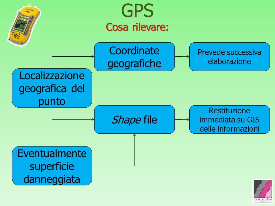 GPS Cosa rilevare: Localizzazione geografica del punto Coordinate geografiche Shape file Prevede successiva elaborazione Restituzione immediata su GIS delle informazioni Eventualmente superficie danneggiata