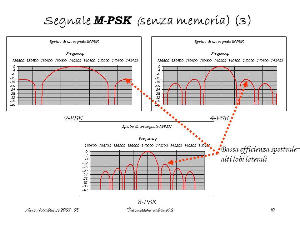 Anno Accademico 2007-08Trasmissioni radiomobili10 Segnale M-PSK ( senza memoria) (3) 2-PSK4-PSK 8-PSK Bassa efficienza spettrale= alti lobi laterali
