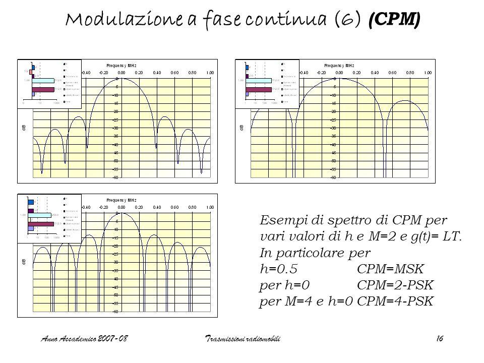 Anno Accademico 2007-08Trasmissioni radiomobili16 Modulazione a fase continua (6) (CPM) Esempi di spettro di CPM per vari valori di h e M=2 e g(t)= LT.