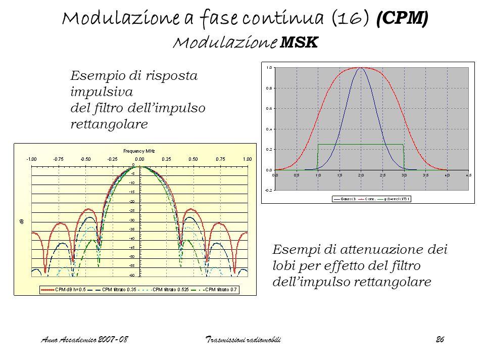 Anno Accademico 2007-08Trasmissioni radiomobili26 Modulazione a fase continua (16) (CPM) Modulazione MSK Esempio di risposta impulsiva del filtro dell'impulso rettangolare Esempi di attenuazione dei lobi per effetto del filtro dell'impulso rettangolare