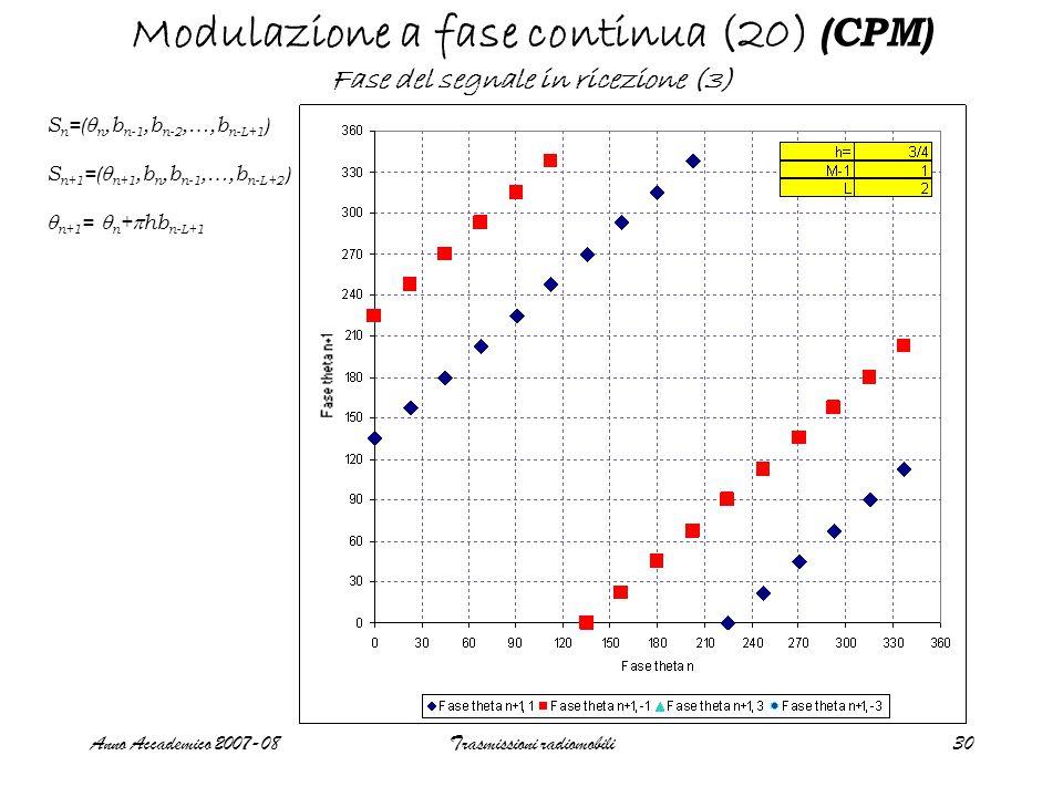 Anno Accademico 2007-08Trasmissioni radiomobili30 Modulazione a fase continua (20) (CPM) Fase del segnale in ricezione (3) S n =(  n,b n-1,b n-2,…,b n-L+1 ) S n+1 =(  n+1,b n,b n-1,…,b n-L+2 )  n+1 =  n +  hb n-L+1