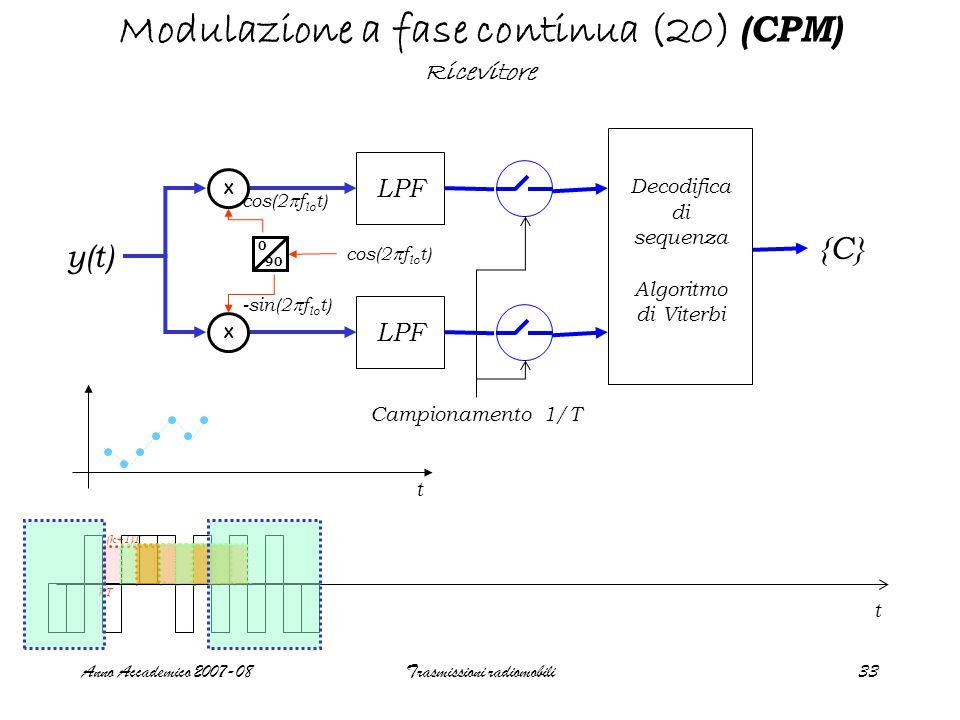 Anno Accademico 2007-08Trasmissioni radiomobili33 Modulazione a fase continua (20) (CPM) Ricevitore kT (k+1)T X X 0 90 cos(2  f lo t) -sin(2  f lo t) cos(2  f lo t) LPF y(t) Decodifica di sequenza Algoritmo di Viterbi {C} Campionamento 1/T t t