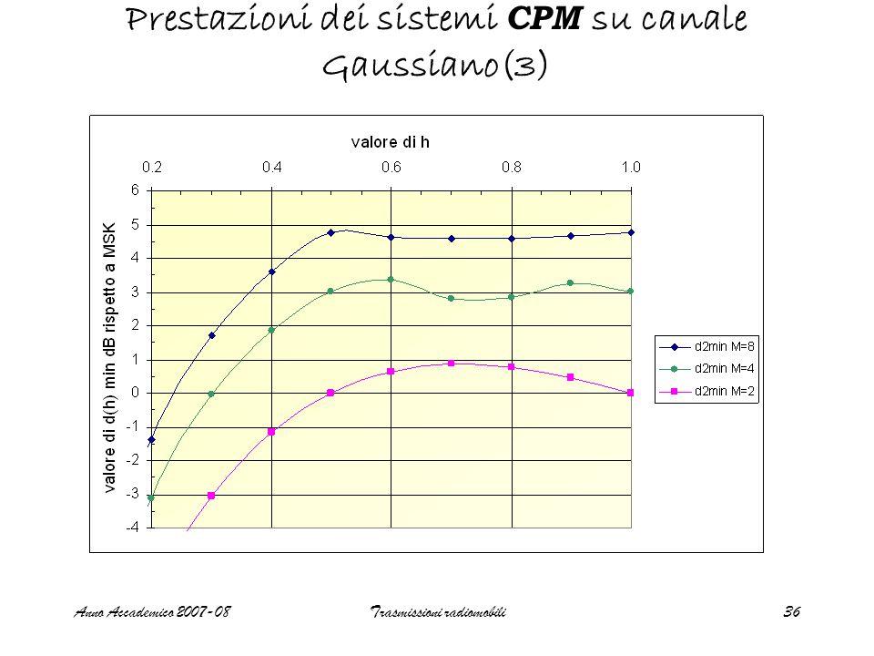 Anno Accademico 2007-08Trasmissioni radiomobili36 Prestazioni dei sistemi CPM su canale Gaussiano(3)