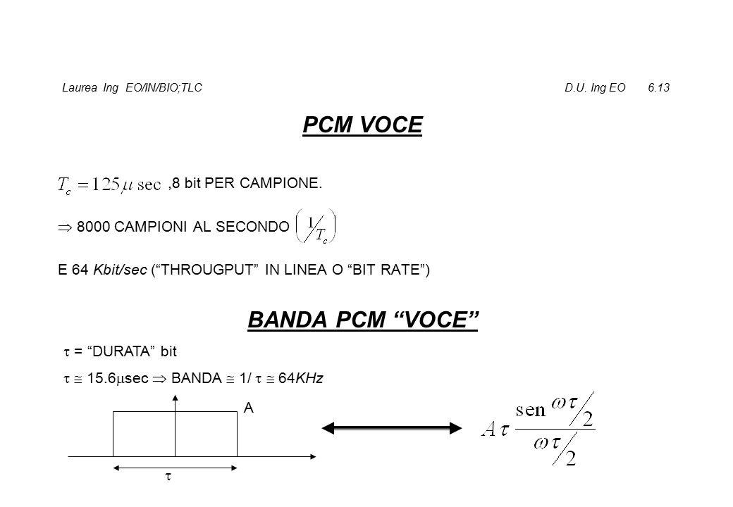 Laurea Ing EO/IN/BIO;TLC D.U. Ing EO 6.13 PCM VOCE,8 bit PER CAMPIONE.