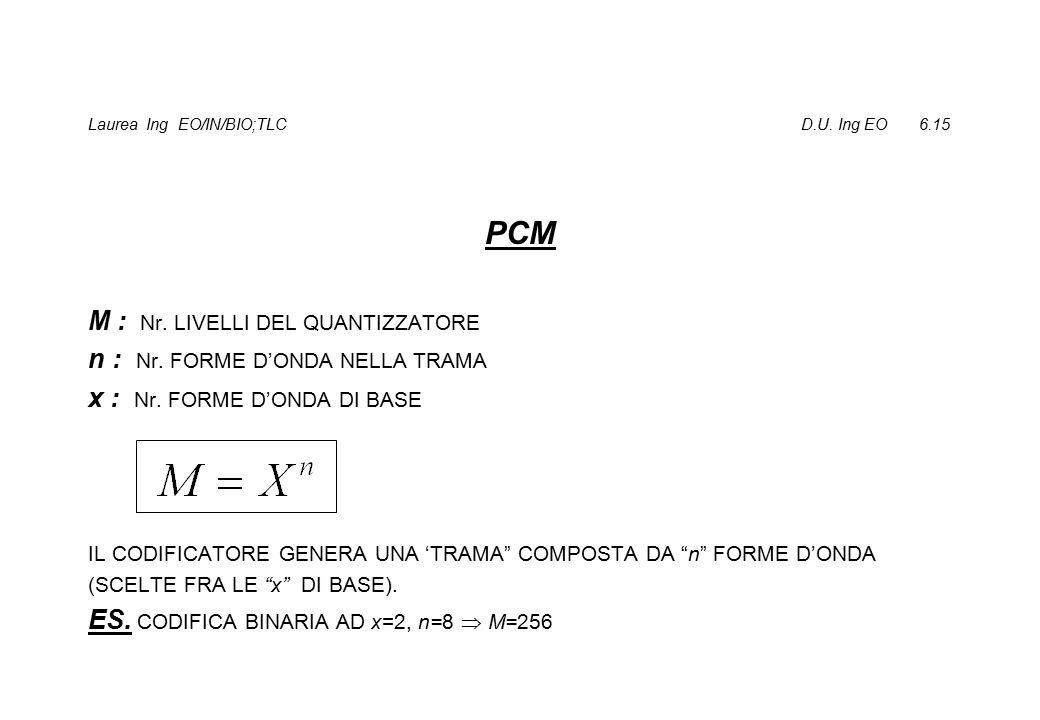 Laurea Ing EO/IN/BIO;TLC D.U. Ing EO 6.15 PCM M : Nr.