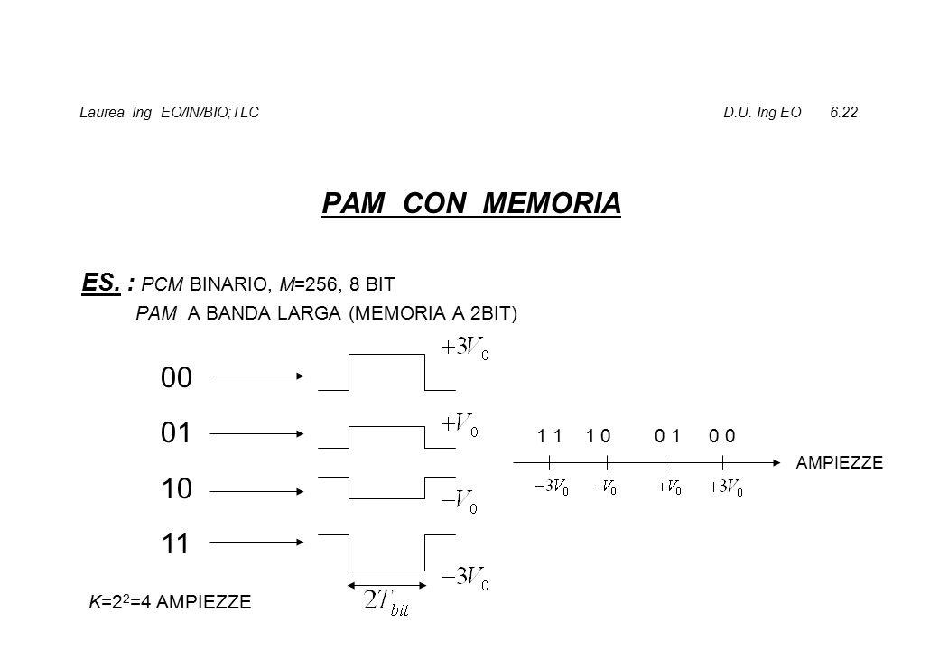 Laurea Ing EO/IN/BIO;TLC D.U. Ing EO 6.22 PAM CON MEMORIA ES.