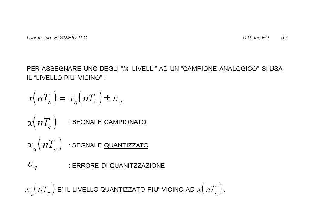 Laurea Ing EO/IN/BIO;TLC D.U.Ing EO 6.15 PCM M : Nr.
