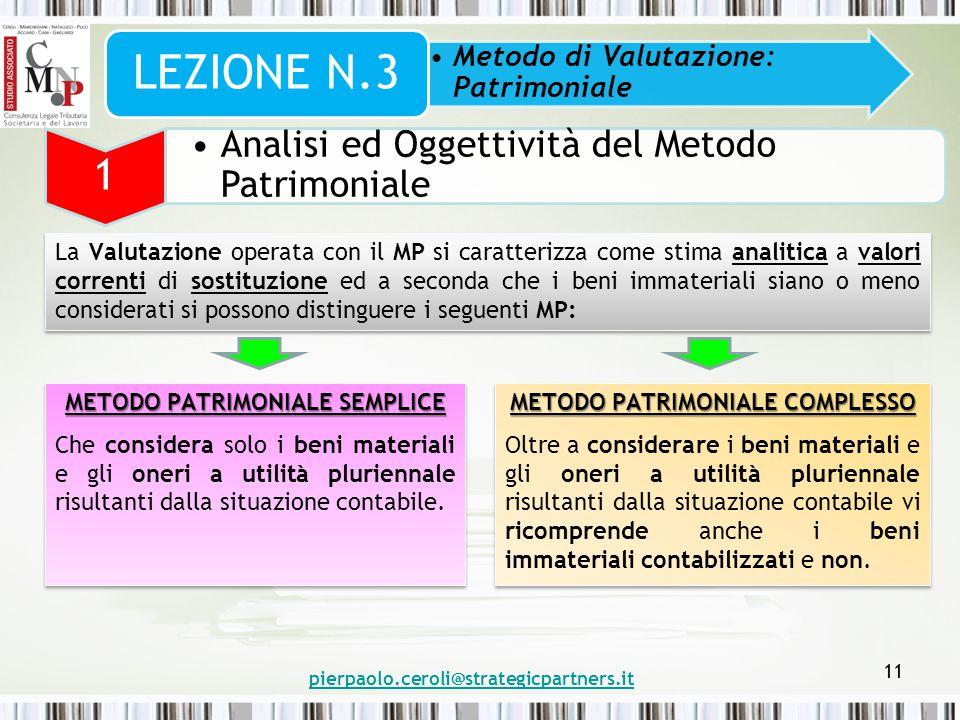 pierpaolo.ceroli@strategicpartners.it 11 Metodo di Valutazione: Patrimoniale LEZIONE N.3 1 Analisi ed Oggettività del Metodo Patrimoniale METODO PATRI