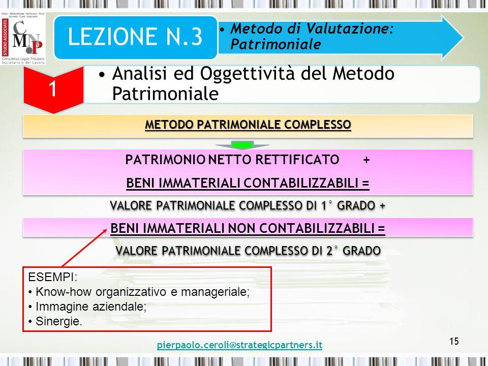 pierpaolo.ceroli@strategicpartners.it 15 Metodo di Valutazione: Patrimoniale LEZIONE N.3 1 Analisi ed Oggettività del Metodo Patrimoniale METODO PATRIMONIALE COMPLESSO PATRIMONIO NETTO RETTIFICATO + BENI IMMATERIALI CONTABILIZZABILI = VALORE PATRIMONIALE COMPLESSO DI 1° GRADO + PATRIMONIO NETTO RETTIFICATO + BENI IMMATERIALI CONTABILIZZABILI = VALORE PATRIMONIALE COMPLESSO DI 1° GRADO + BENI IMMATERIALI NON CONTABILIZZABILI = VALORE PATRIMONIALE COMPLESSO DI 2° GRADO BENI IMMATERIALI NON CONTABILIZZABILI = VALORE PATRIMONIALE COMPLESSO DI 2° GRADO ESEMPI: Know-how organizzativo e manageriale; Immagine aziendale; Sinergie.
