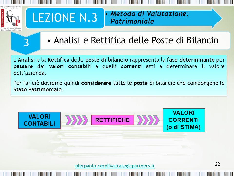 pierpaolo.ceroli@strategicpartners.it 22 Metodo di Valutazione: Patrimoniale LEZIONE N.3 3 Analisi e Rettifica delle Poste di Bilancio L'Analisi e la