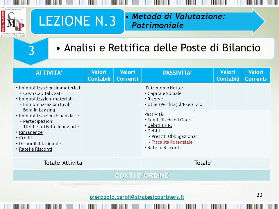 pierpaolo.ceroli@strategicpartners.it 23 Metodo di Valutazione: Patrimoniale LEZIONE N.3 3 Analisi e Rettifica delle Poste di Bilancio ATTIVITA' Valor