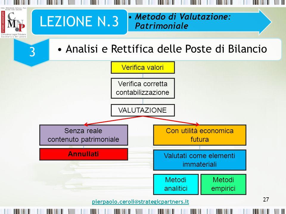 pierpaolo.ceroli@strategicpartners.it 27 Metodo di Valutazione: Patrimoniale LEZIONE N.3 3 Analisi e Rettifica delle Poste di Bilancio Verifica valori