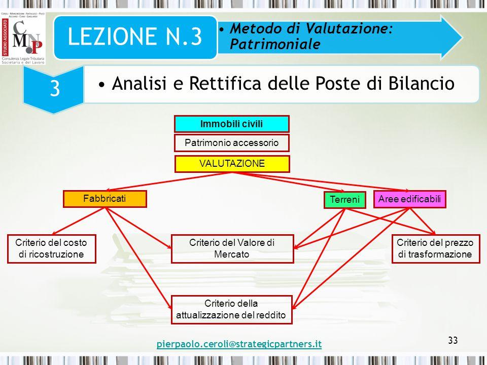 pierpaolo.ceroli@strategicpartners.it 33 Metodo di Valutazione: Patrimoniale LEZIONE N.3 3 Analisi e Rettifica delle Poste di Bilancio Immobili civili