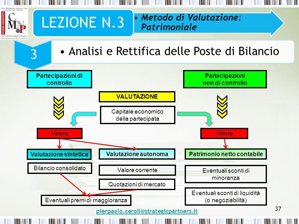 pierpaolo.ceroli@strategicpartners.it 37 Metodo di Valutazione: Patrimoniale LEZIONE N.3 3 Analisi e Rettifica delle Poste di Bilancio Partecipazioni