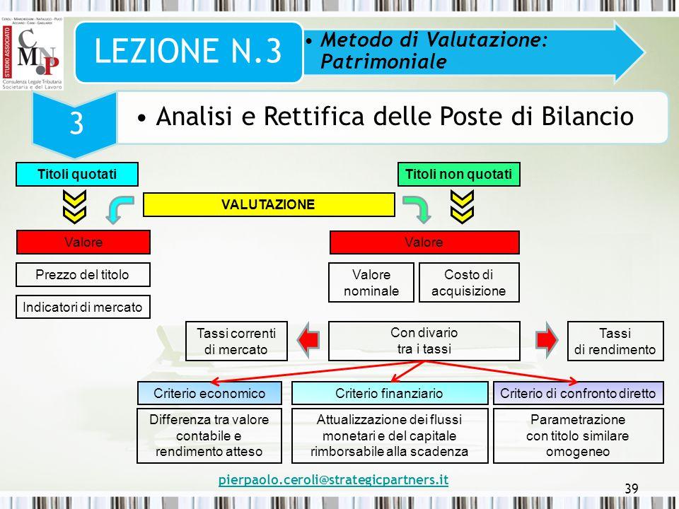 pierpaolo.ceroli@strategicpartners.it 39 Metodo di Valutazione: Patrimoniale LEZIONE N.3 3 Analisi e Rettifica delle Poste di Bilancio Titoli quotatiT