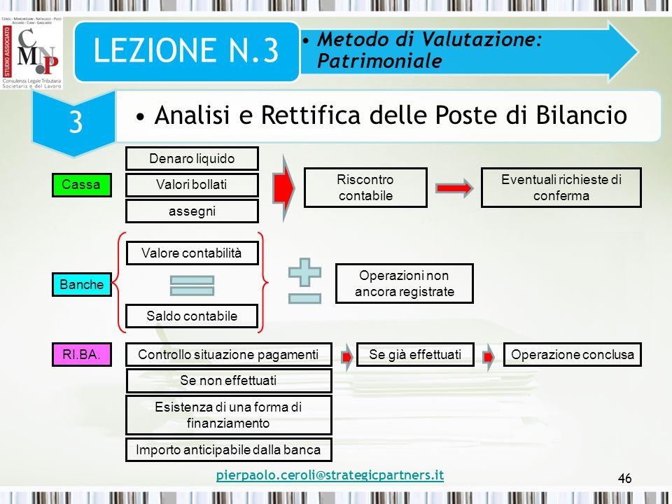 pierpaolo.ceroli@strategicpartners.it 46 Metodo di Valutazione: Patrimoniale LEZIONE N.3 3 Analisi e Rettifica delle Poste di Bilancio Cassa Banche RI.BA.