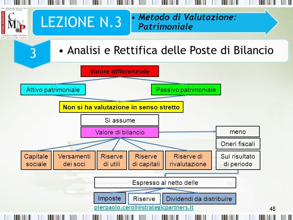 pierpaolo.ceroli@strategicpartners.it 48 Metodo di Valutazione: Patrimoniale LEZIONE N.3 3 Analisi e Rettifica delle Poste di Bilancio Valore differen