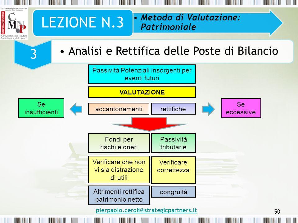 pierpaolo.ceroli@strategicpartners.it 50 Metodo di Valutazione: Patrimoniale LEZIONE N.3 3 Analisi e Rettifica delle Poste di Bilancio Passività Poten