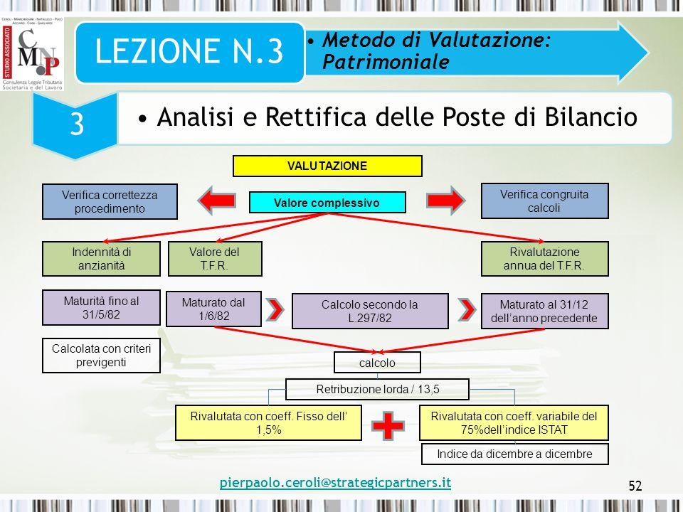 pierpaolo.ceroli@strategicpartners.it 52 Metodo di Valutazione: Patrimoniale LEZIONE N.3 3 Analisi e Rettifica delle Poste di Bilancio VALUTAZIONE Ver
