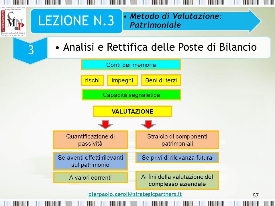 pierpaolo.ceroli@strategicpartners.it 57 Metodo di Valutazione: Patrimoniale LEZIONE N.3 3 Analisi e Rettifica delle Poste di Bilancio Conti per memor