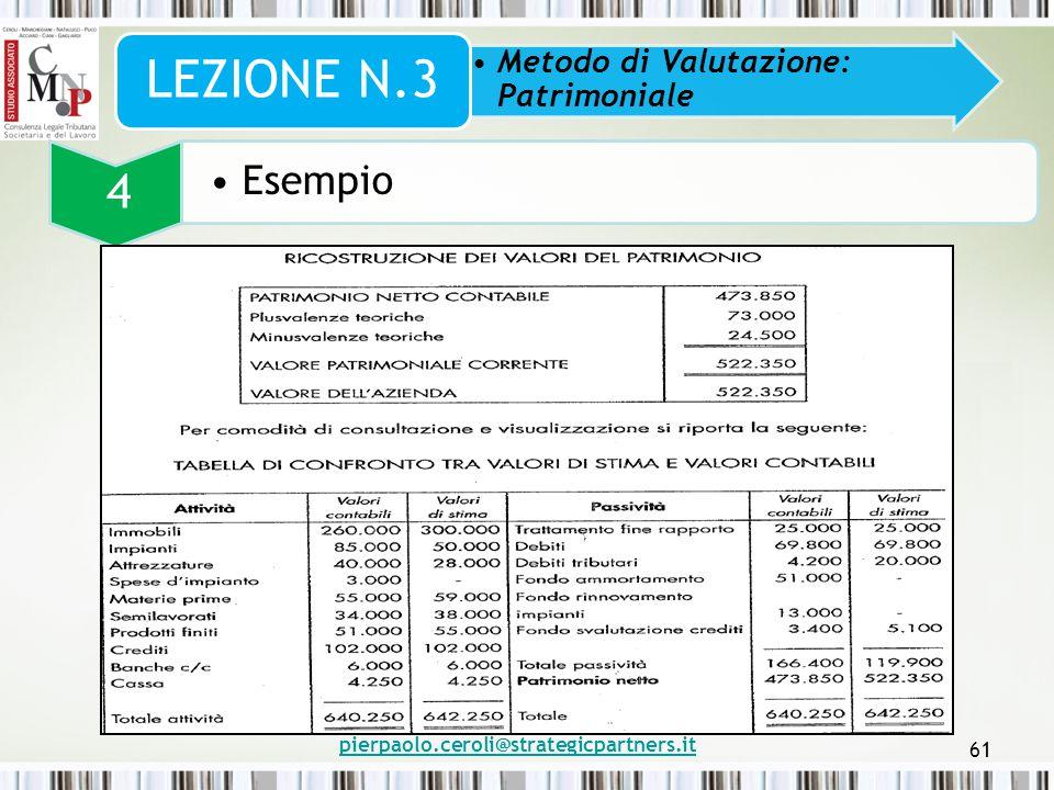 pierpaolo.ceroli@strategicpartners.it 61 Metodo di Valutazione: Patrimoniale LEZIONE N.3 4 Esempio