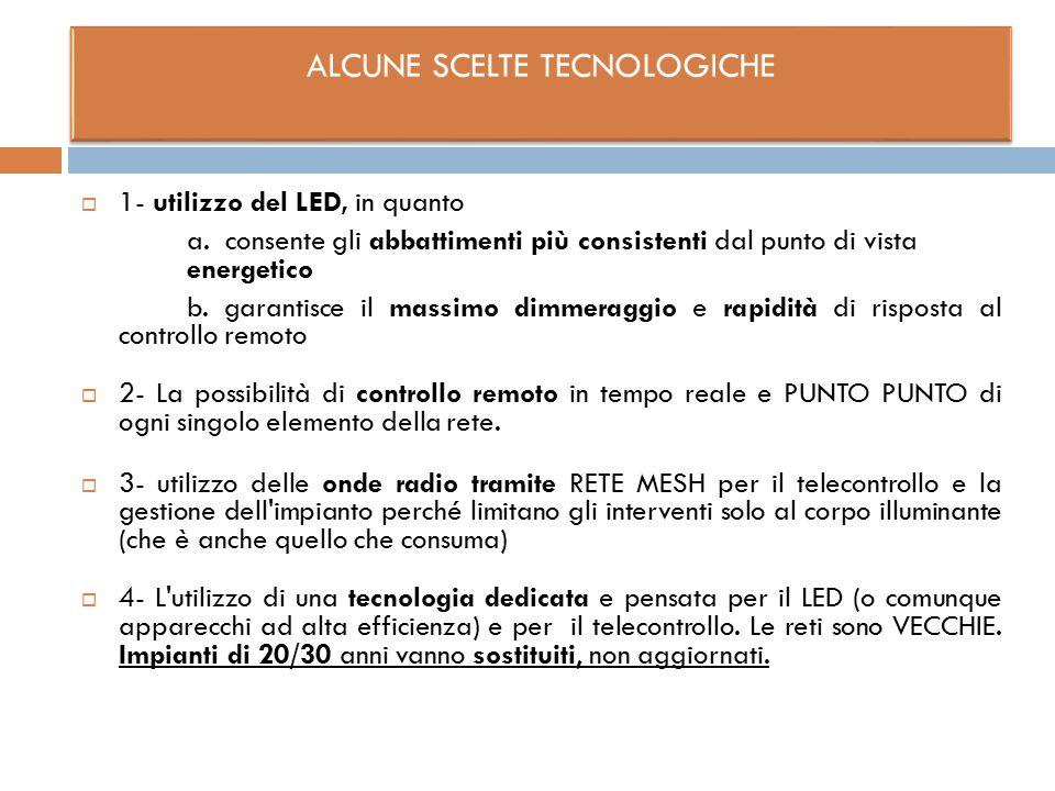  1- utilizzo del LED, in quanto a. consente gli abbattimenti più consistenti dal punto di vista energetico b. garantisce il massimo dimmeraggio e rap