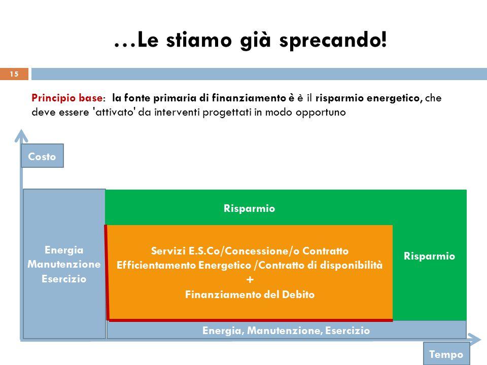 Costo Tempo Energia Manutenzione Esercizio Energia, Manutenzione, Esercizio Servizi E.S.Co/Concessione/o Contratto Efficientamento Energetico /Contrat