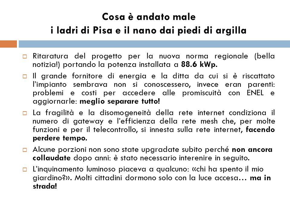 Cosa è andato male i ladri di Pisa e il nano dai piedi di argilla  Ritaratura del progetto per la nuova norma regionale (bella notizia!) portando la