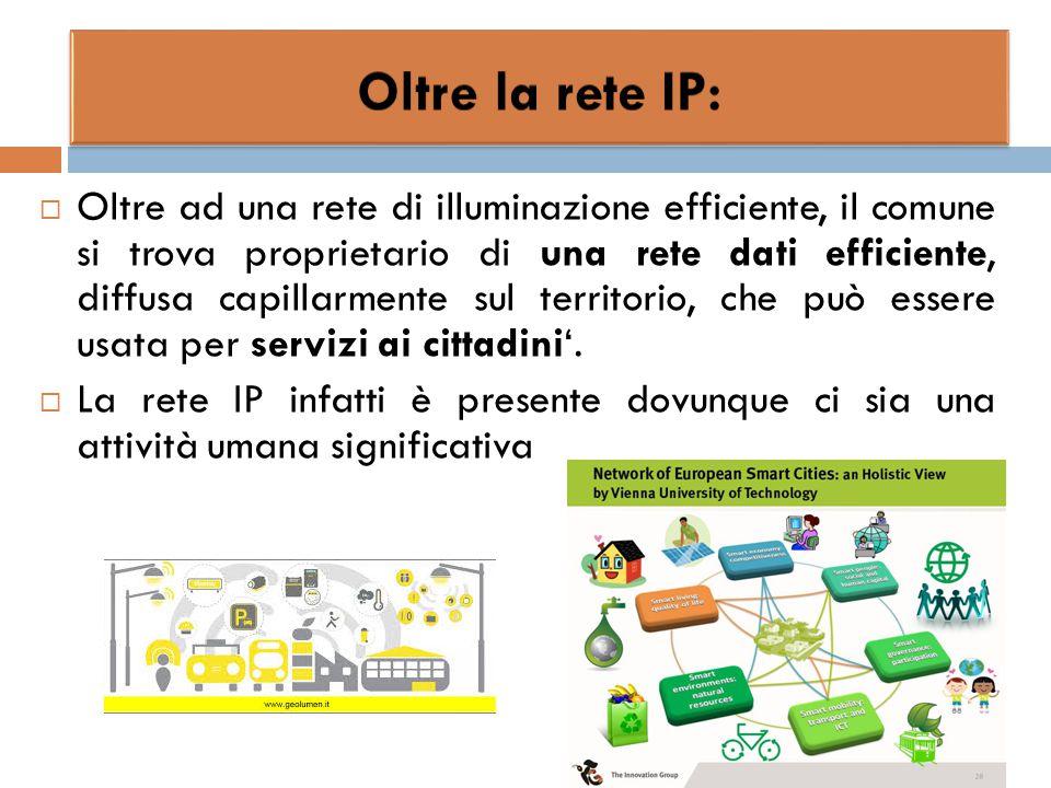  Oltre ad una rete di illuminazione efficiente, il comune si trova proprietario di una rete dati efficiente, diffusa capillarmente sul territorio, ch