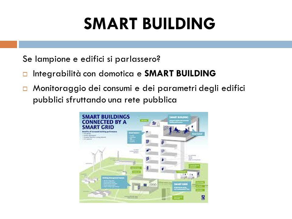 SMART BUILDING Se lampione e edifici si parlassero?  Integrabilità con domotica e SMART BUILDING  Monitoraggio dei consumi e dei parametri degli edi