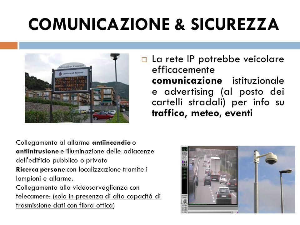  La rete IP potrebbe veicolare efficacemente comunicazione istituzionale e advertising (al posto dei cartelli stradali) per info su traffico, meteo,