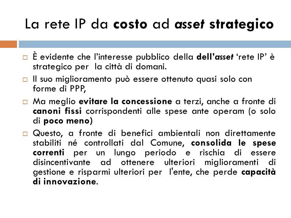 La rete IP da costo ad asset strategico  È evidente che l'interesse pubblico della dell'asset 'rete IP' è strategico per la città di domani.  Il suo