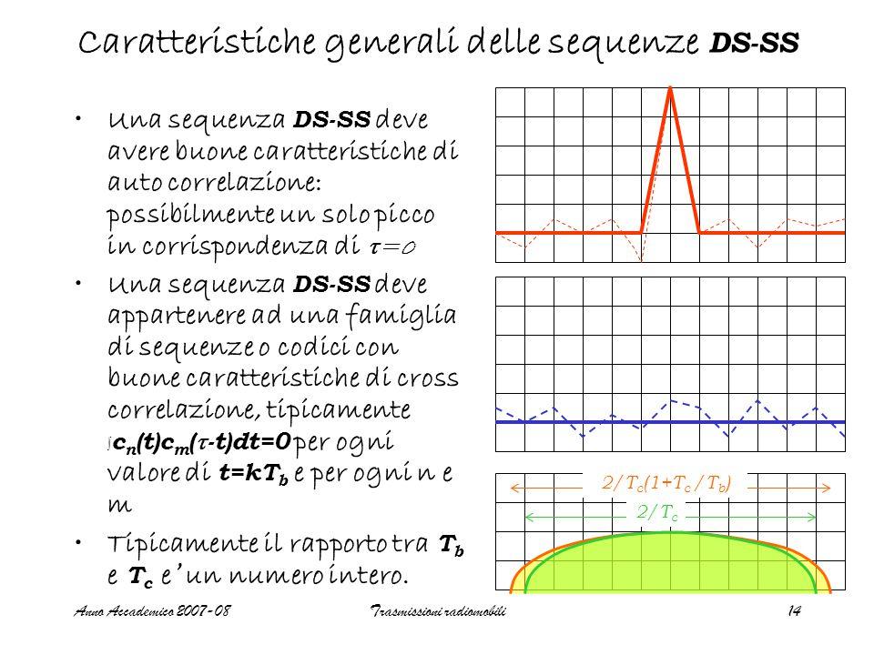 Anno Accademico 2007-08Trasmissioni radiomobili14 Caratteristiche generali delle sequenze DS-SS Una sequenza DS-SS deve avere buone caratteristiche di auto correlazione: possibilmente un solo picco in corrispondenza di  =0 Una sequenza DS-SS deve appartenere ad una famiglia di sequenze o codici con buone caratteristiche di cross correlazione, tipicamente ∫ c n (t)c m (  -t)dt=0 per ogni valore di t=kT b e per ogni n e m Tipicamente il rapporto tra T b e T c e ' un numero intero.