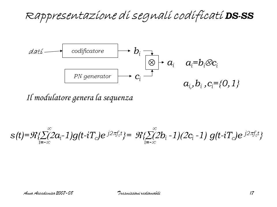 Anno Accademico 2007-08Trasmissioni radiomobili17 Rappresentazione di segnali codificati DS-SS a i =b i  c i codificatore aiai bibi PN generator cici dati  Il modulatore genera la sequenza s(t)=  {  a i -1)g(t-iT c )e j2  f 0 t }=  {  b i -1)  c i -1) g(t-iT c )e j2  f 0 t } i=-    a i,,b i,c i ={0,1}