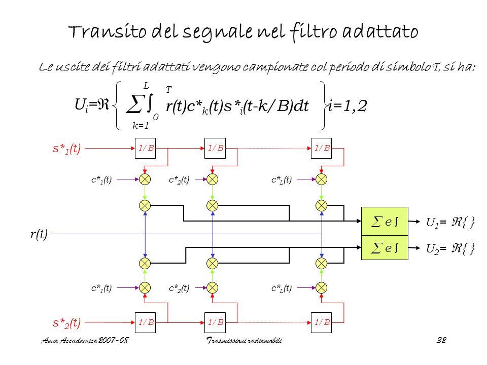 Anno Accademico 2007-08Trasmissioni radiomobili32 Transito del segnale nel filtro adattato Le uscite dei filtri adattati vengono campionate col periodo di simbolo T, si ha: Ui=Ui= r(t)c* k (t)s* i (t-k/B)dt i=1,2  k=1 L ∫ 0 T 1/B  e ∫ s* 1 (t) s* 2 (t) c* 1 (t)c* 2 (t)c* L (t) c* 1 (t)c* 2 (t)c* L (t) r(t) U 1 =  { } U 2 =  { }