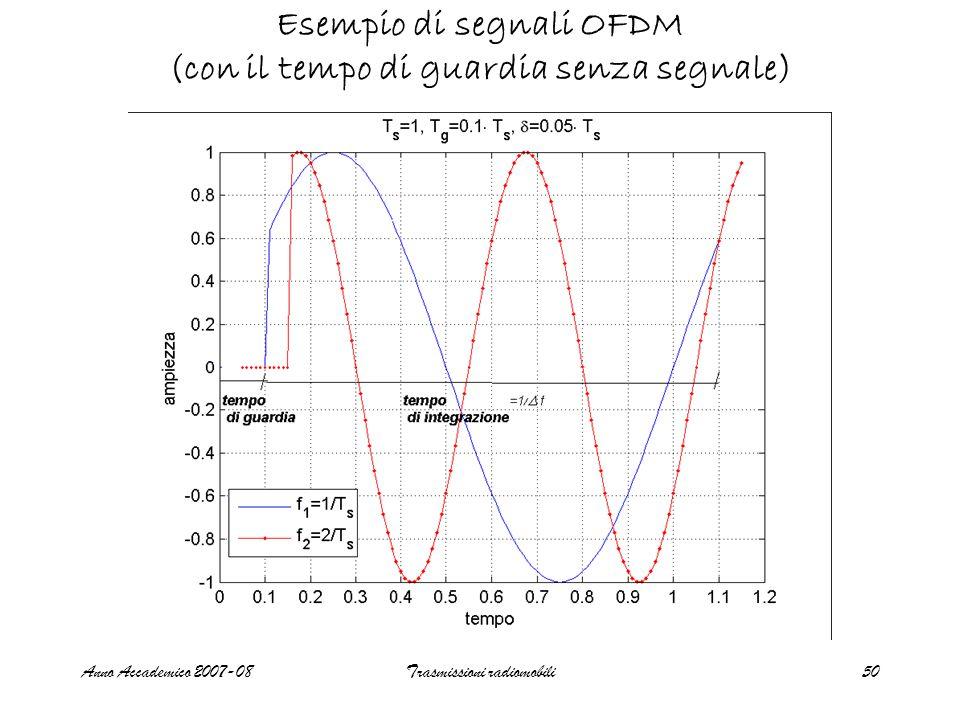 Anno Accademico 2007-08Trasmissioni radiomobili50 Esempio di segnali OFDM (con il tempo di guardia senza segnale)