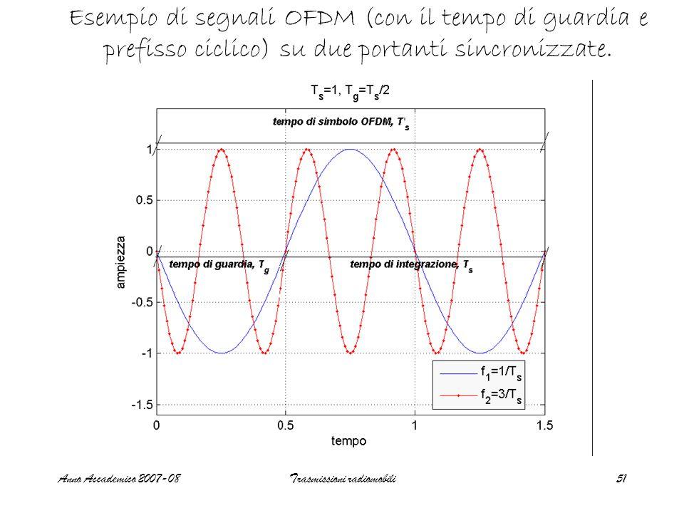 Anno Accademico 2007-08Trasmissioni radiomobili51 Esempio di segnali OFDM (con il tempo di guardia e prefisso ciclico) su due portanti sincronizzate.