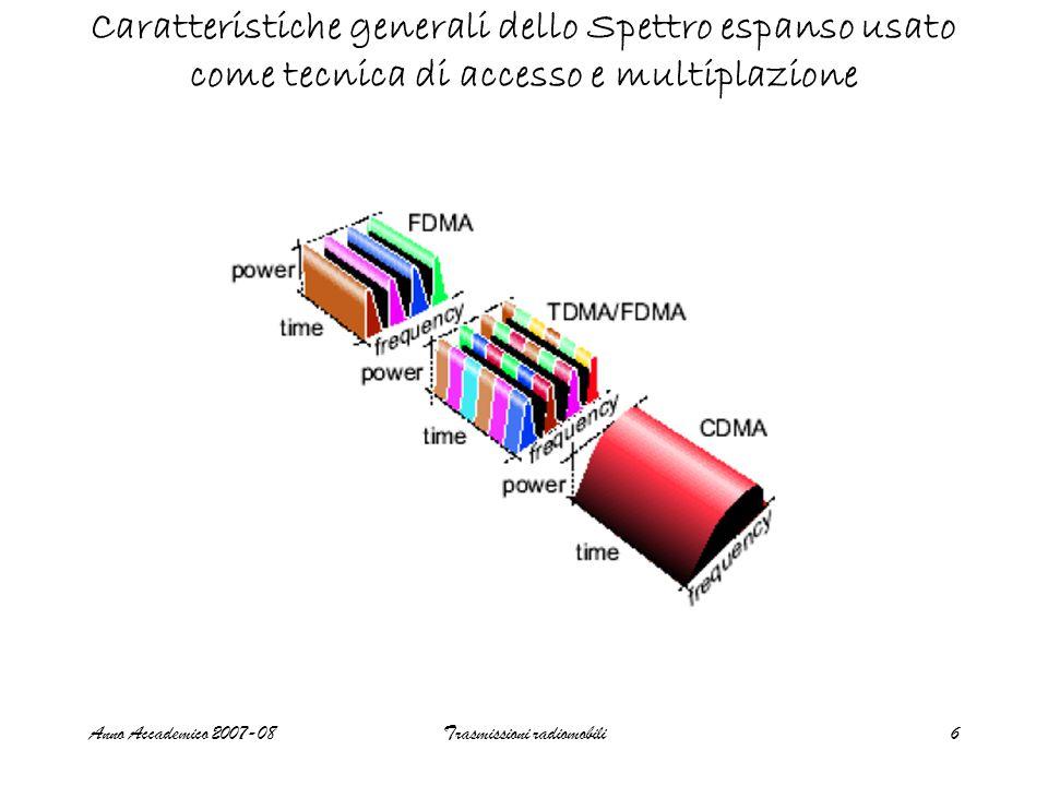 Anno Accademico 2007-08Trasmissioni radiomobili6 Caratteristiche generali dello Spettro espanso usato come tecnica di accesso e multiplazione