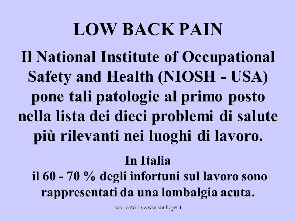 Il National Institute of Occupational Safety and Health (NIOSH - USA) pone tali patologie al primo posto nella lista dei dieci problemi di salute più