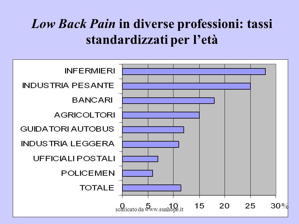 Low Back Pain in diverse professioni: tassi standardizzati per l'età % scaricato da www.sunhope.it