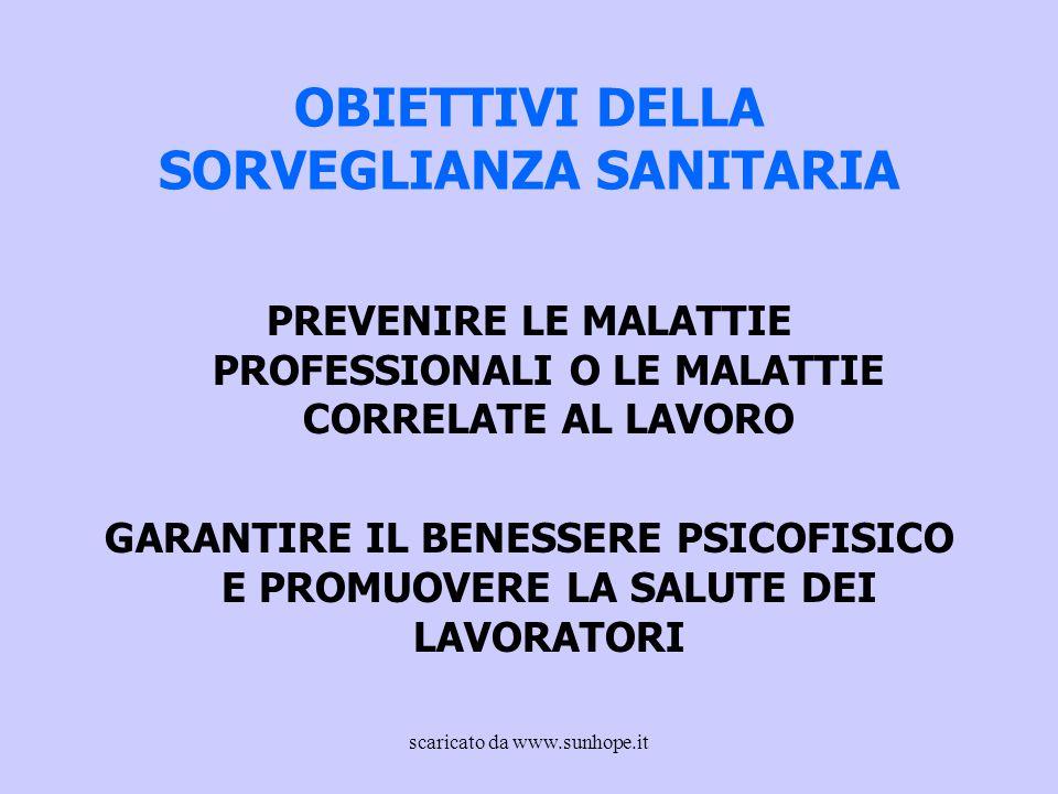 OBIETTIVI DELLA SORVEGLIANZA SANITARIA PREVENIRE LE MALATTIE PROFESSIONALI O LE MALATTIE CORRELATE AL LAVORO GARANTIRE IL BENESSERE PSICOFISICO E PROM
