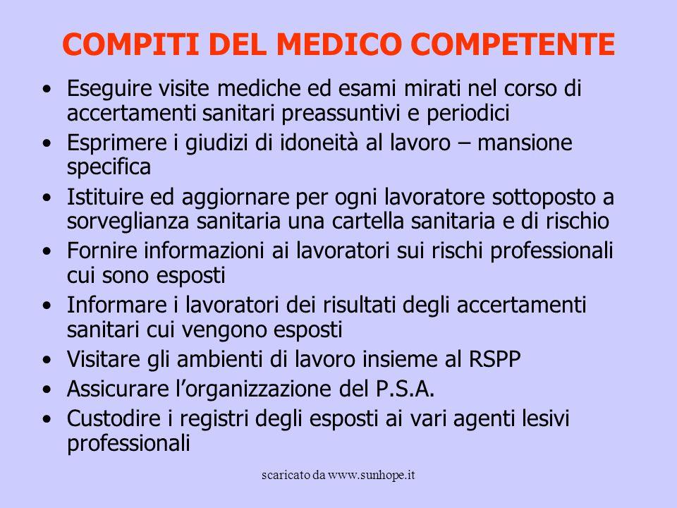 COMPITI DEL MEDICO COMPETENTE Eseguire visite mediche ed esami mirati nel corso di accertamenti sanitari preassuntivi e periodici Esprimere i giudizi