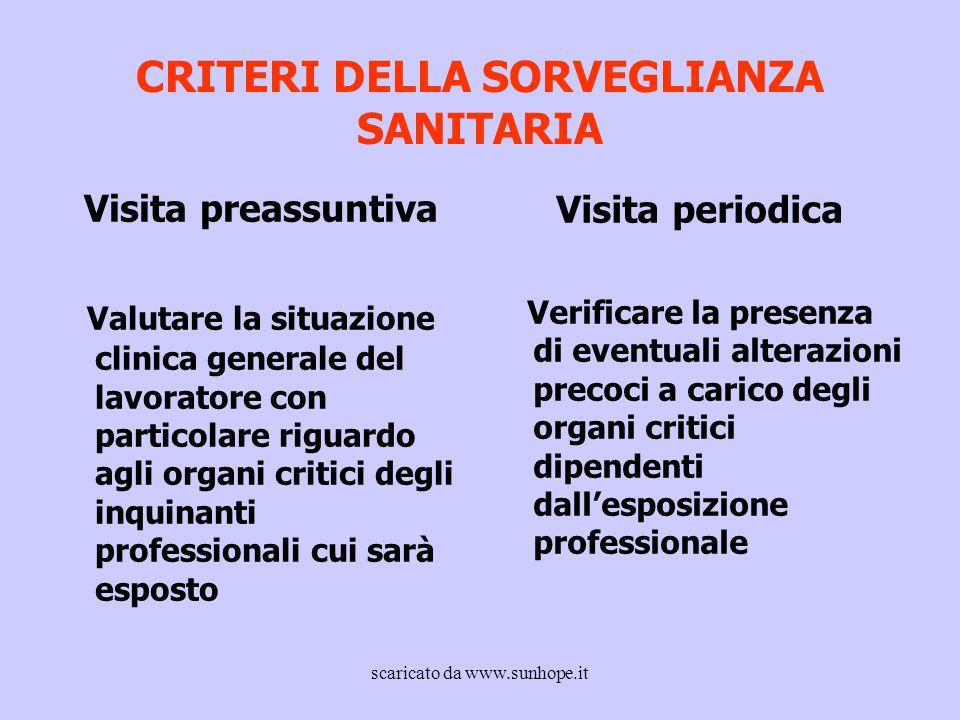 CRITERI DELLA SORVEGLIANZA SANITARIA Visita preassuntiva Valutare la situazione clinica generale del lavoratore con particolare riguardo agli organi c