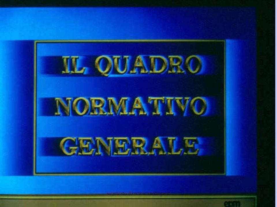 ASPETTI LEGISLATIVI D.Lgs. 626/94 (titolo VI) D. Lgs.