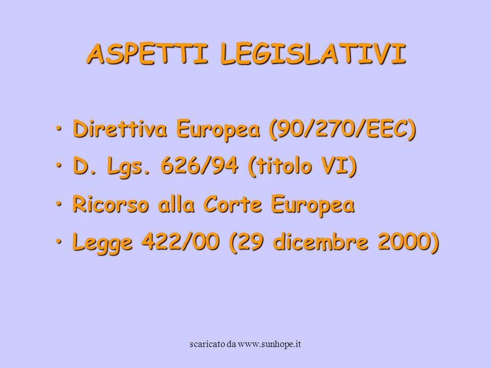 ASPETTI LEGISLATIVI D. Lgs. 626/94 (titolo VI) D. Lgs. 626/94 (titolo VI) Ricorso alla Corte Europea Ricorso alla Corte Europea Legge 422/00 (29 dicem