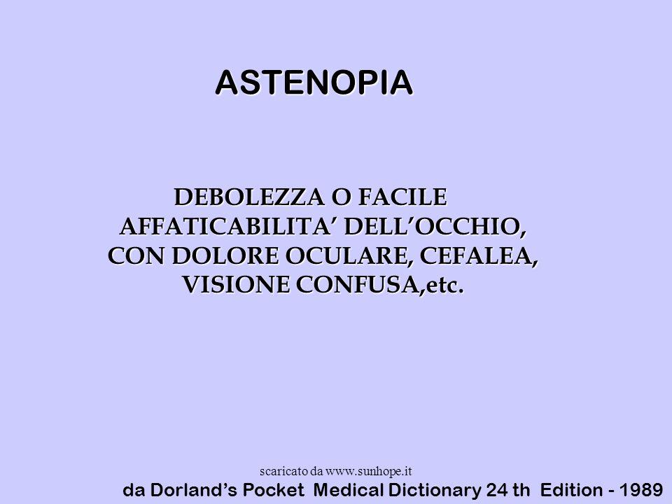 ASTENOPIA ASTENOPIA DEBOLEZZA O FACILE AFFATICABILITA' DELL'OCCHIO, CON DOLORE OCULARE, CEFALEA, VISIONE CONFUSA,etc. da Dorland's Pocket Medical Dict