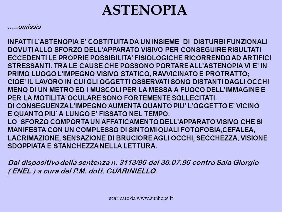 ASTENOPIA..…omissis INFATTI L'ASTENOPIA E' COSTITUITA DA UN INSIEME DI DISTURBI FUNZIONALI DOVUTI ALLO SFORZO DELL'APPARATO VISIVO PER CONSEGUIRE RISU