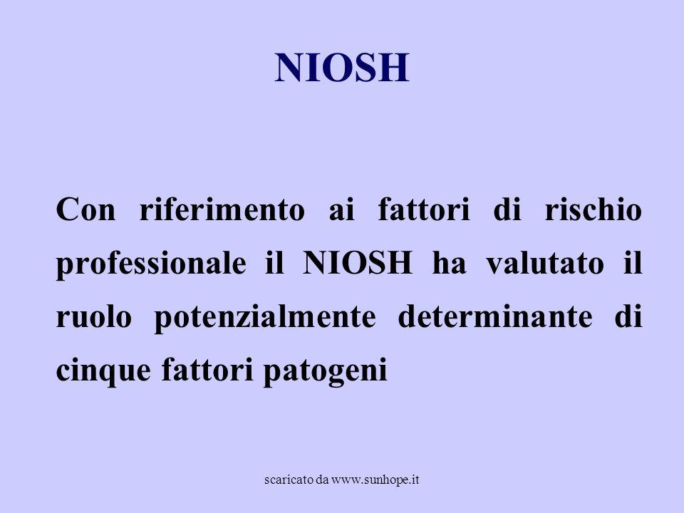 Con riferimento ai fattori di rischio professionale il NIOSH ha valutato il ruolo potenzialmente determinante di cinque fattori patogeni NIOSH scarica